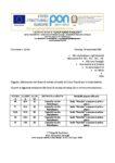 C 16-bis modifica classi entrata ed uscita_settore scale bianche