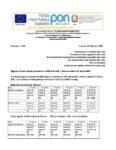 C 239 Ripresa attività scolastiche -1-13 marzo